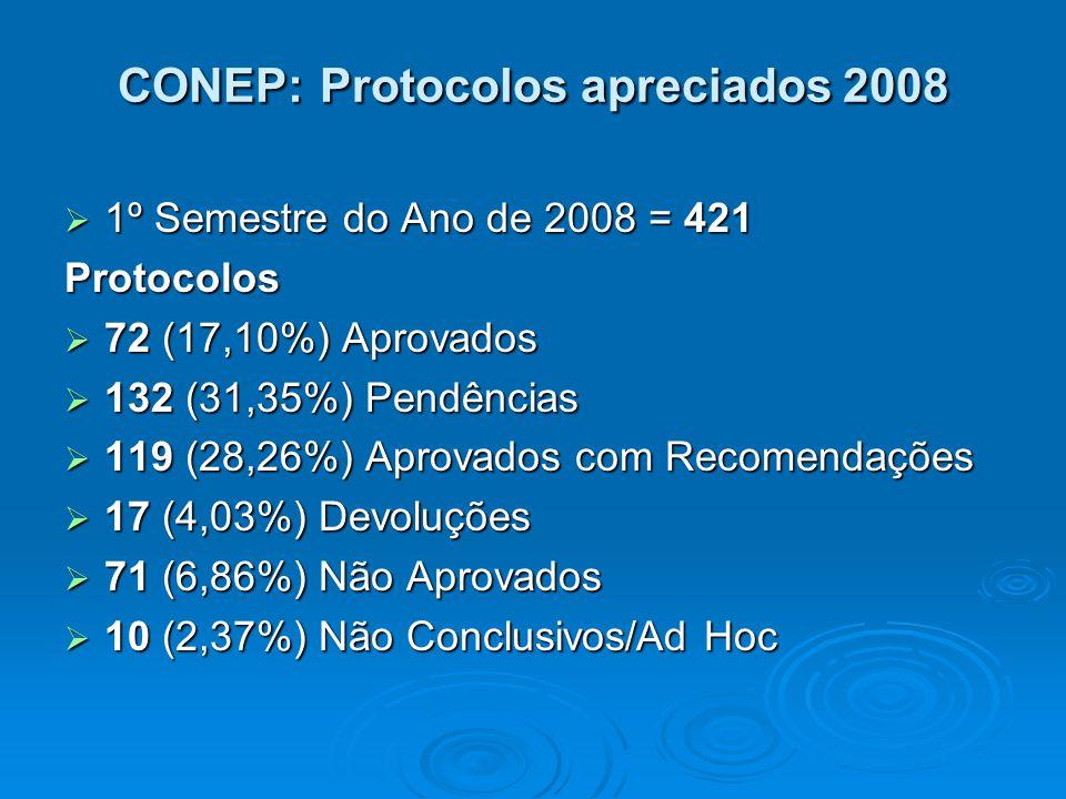 CONEP: Protocolos apreciados 2008