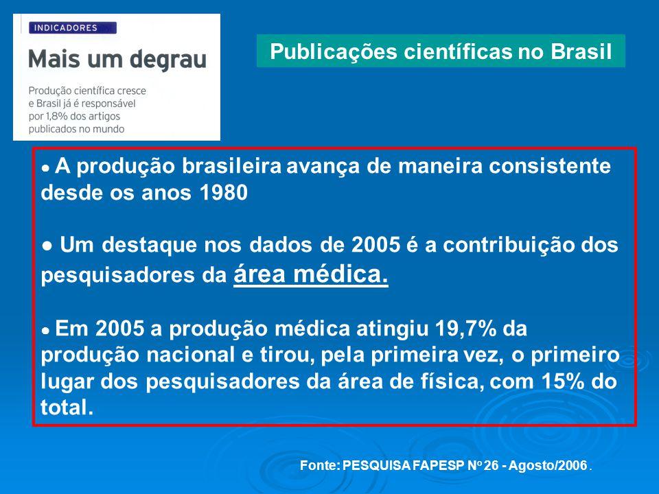 Publicações científicas no Brasil