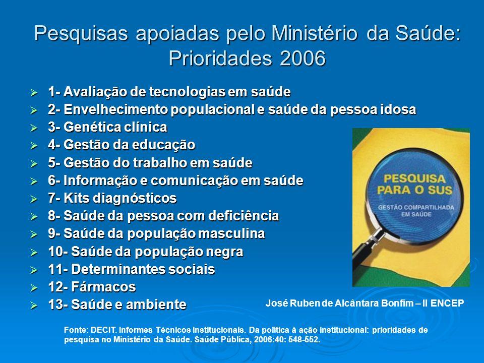 Pesquisas apoiadas pelo Ministério da Saúde: Prioridades 2006