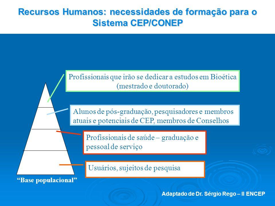 Recursos Humanos: necessidades de formação para o Sistema CEP/CONEP
