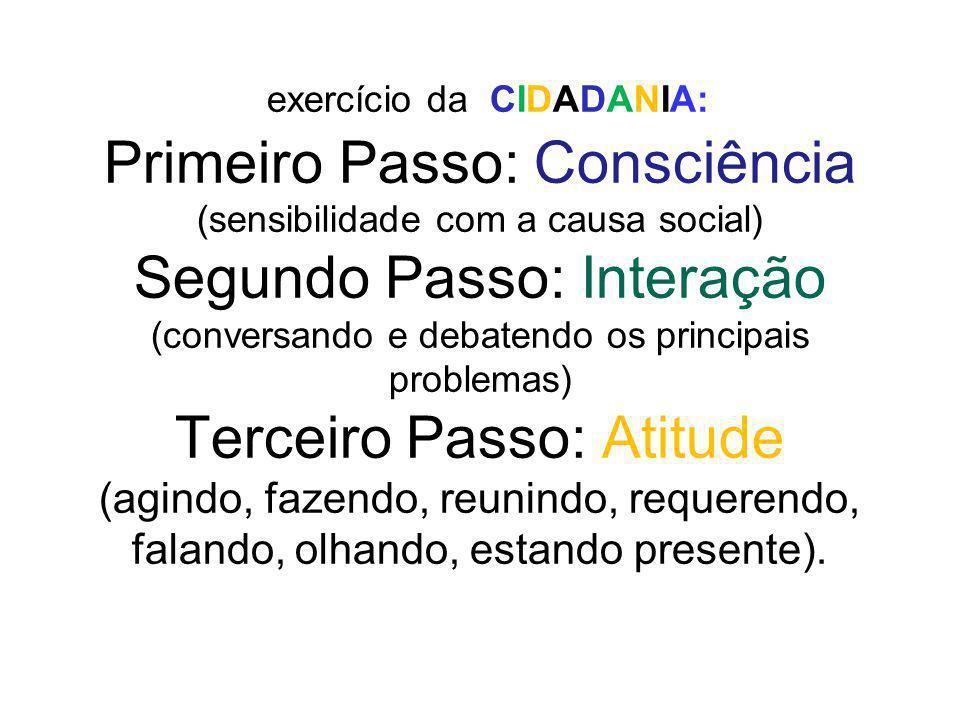 exercício da CIDADANIA: Primeiro Passo: Consciência (sensibilidade com a causa social) Segundo Passo: Interação (conversando e debatendo os principais problemas) Terceiro Passo: Atitude (agindo, fazendo, reunindo, requerendo, falando, olhando, estando presente).