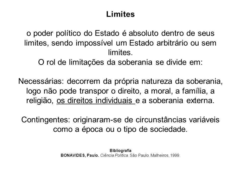 Limites o poder político do Estado é absoluto dentro de seus limites, sendo impossível um Estado arbitrário ou sem limites.