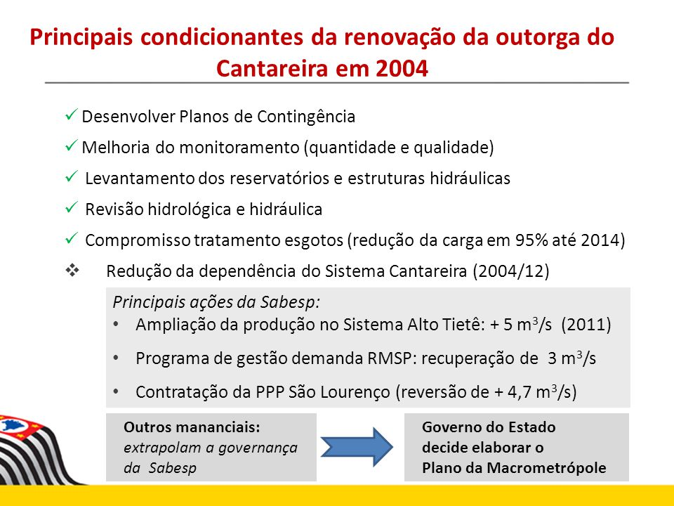 Principais condicionantes da renovação da outorga do Cantareira em 2004