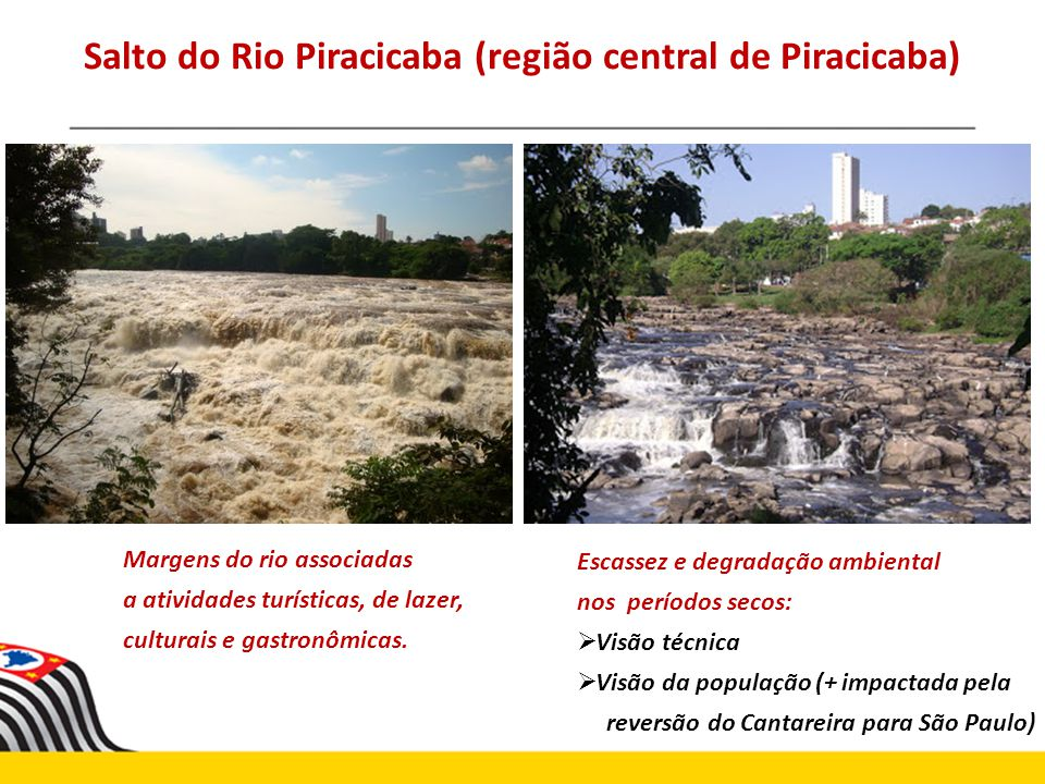 Salto do Rio Piracicaba (região central de Piracicaba)