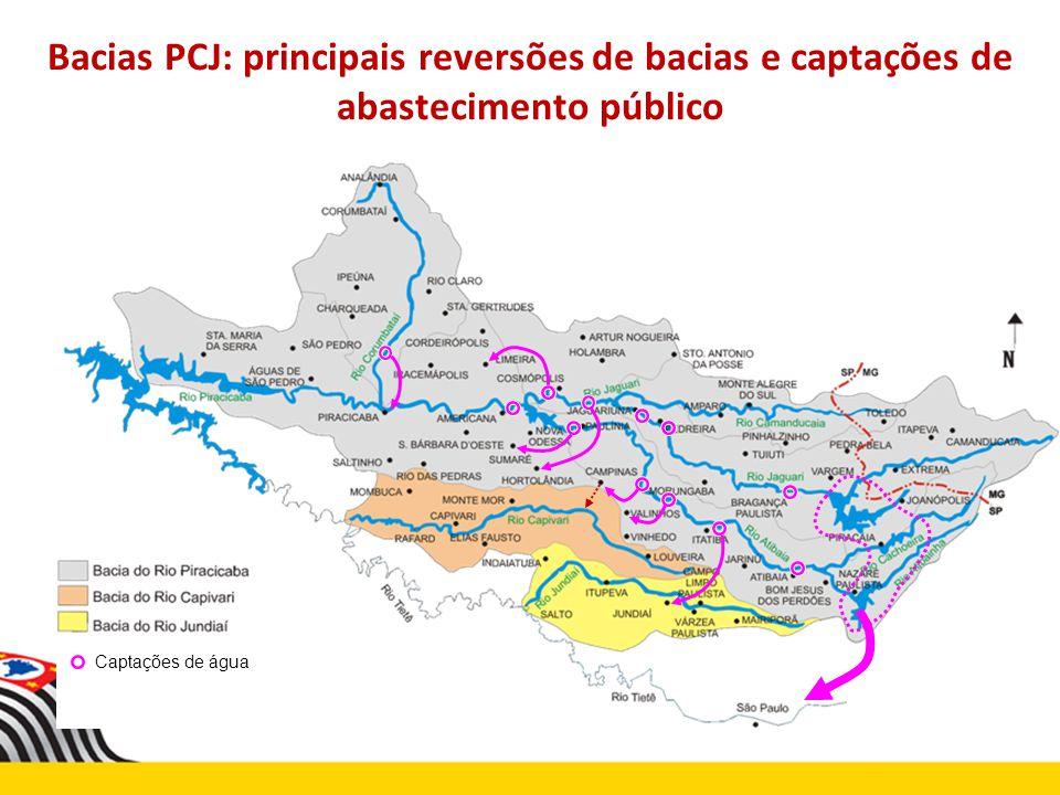 Bacias PCJ: principais reversões de bacias e captações de abastecimento público