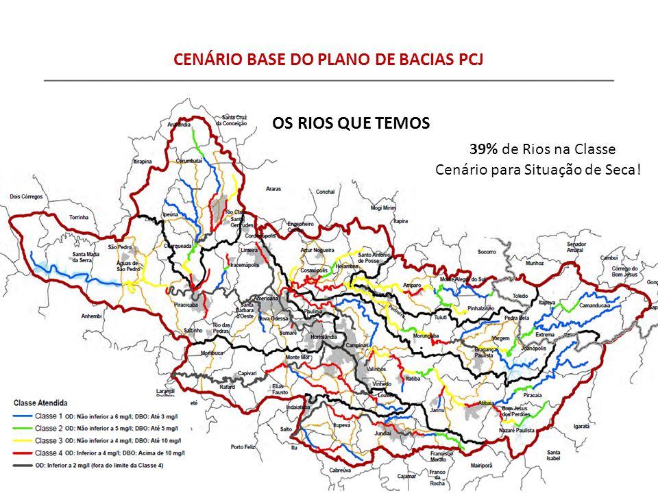 CENÁRIO BASE DO PLANO DE BACIAS PCJ
