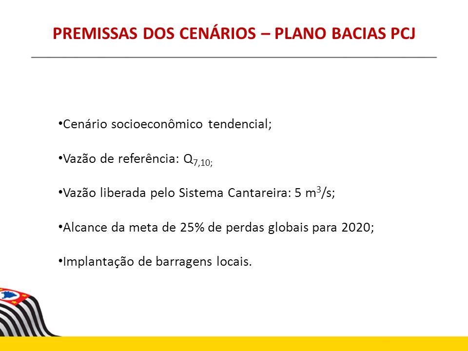 PREMISSAS DOS CENÁRIOS – PLANO BACIAS PCJ