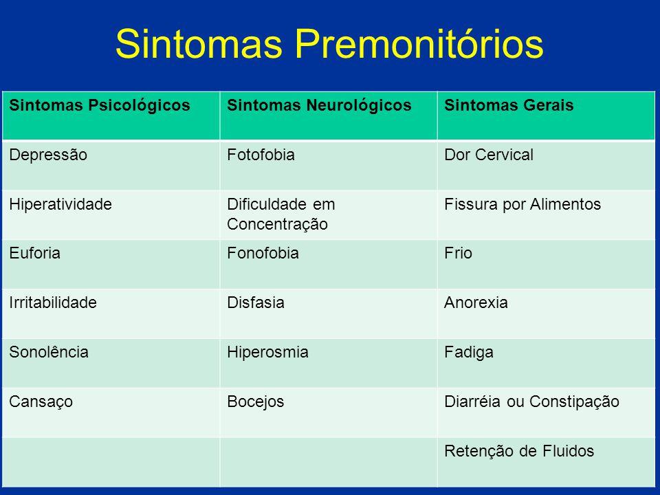 Sintomas Premonitórios