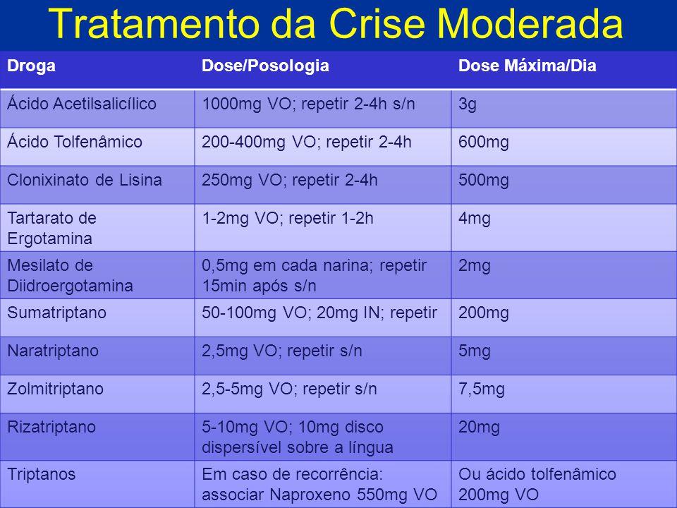 Tratamento da Crise Moderada