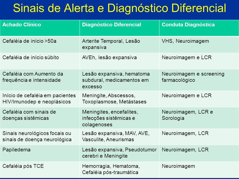Sinais de Alerta e Diagnóstico Diferencial