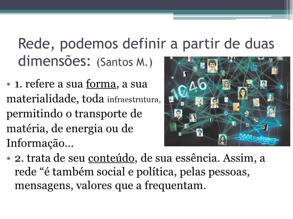 Rede, podemos definir a partir de duas dimensões: (Santos M.)
