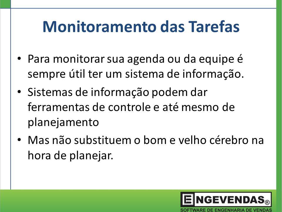 Monitoramento das Tarefas