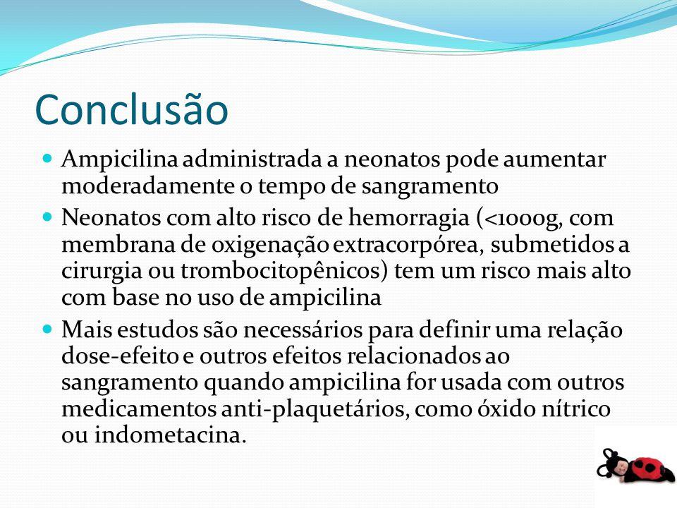 Conclusão Ampicilina administrada a neonatos pode aumentar moderadamente o tempo de sangramento.