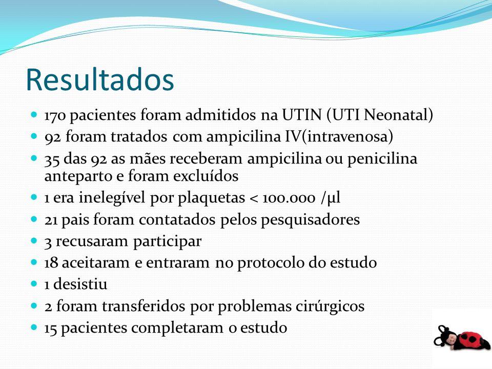 Resultados 170 pacientes foram admitidos na UTIN (UTI Neonatal)
