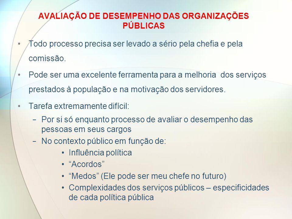 AVALIAÇÃO DE DESEMPENHO DAS ORGANIZAÇÕES PÚBLICAS