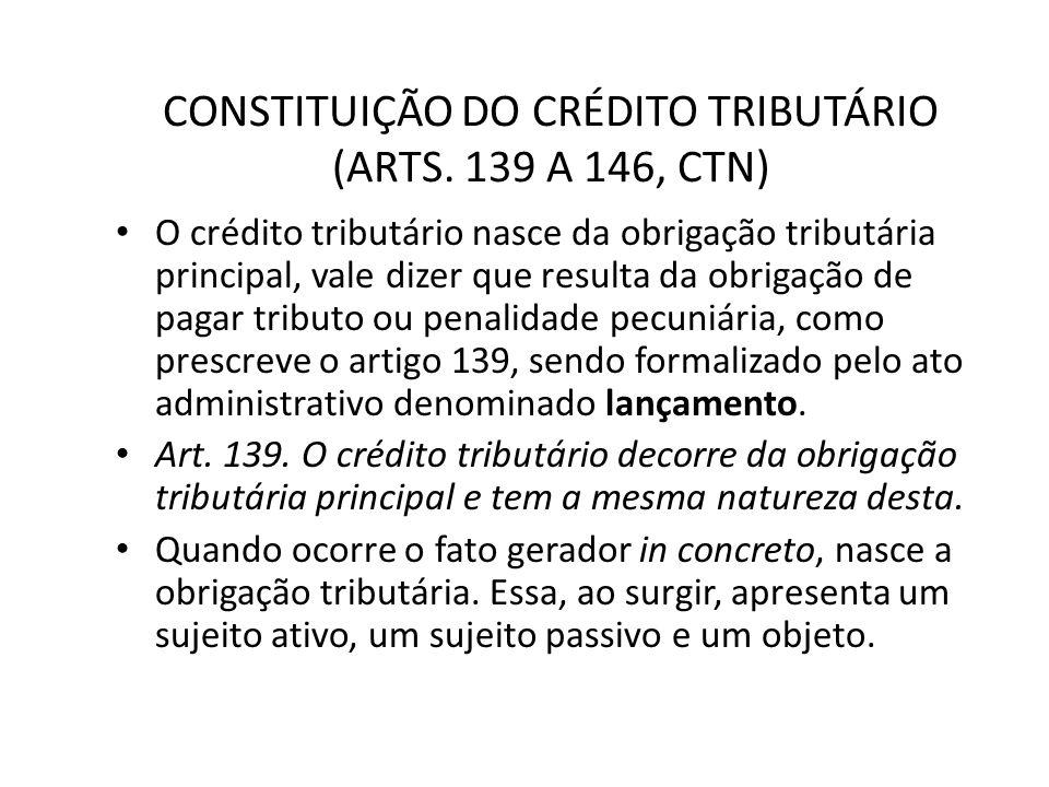 CONSTITUIÇÃO DO CRÉDITO TRIBUTÁRIO (ARTS. 139 A 146, CTN)