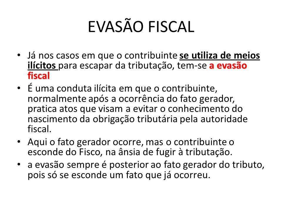 EVASÃO FISCAL Já nos casos em que o contribuinte se utiliza de meios ilícitos para escapar da tributação, tem-se a evasão fiscal.