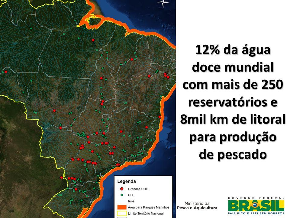 12% da água doce mundial com mais de 250 reservatórios e 8mil km de litoral para produção de pescado