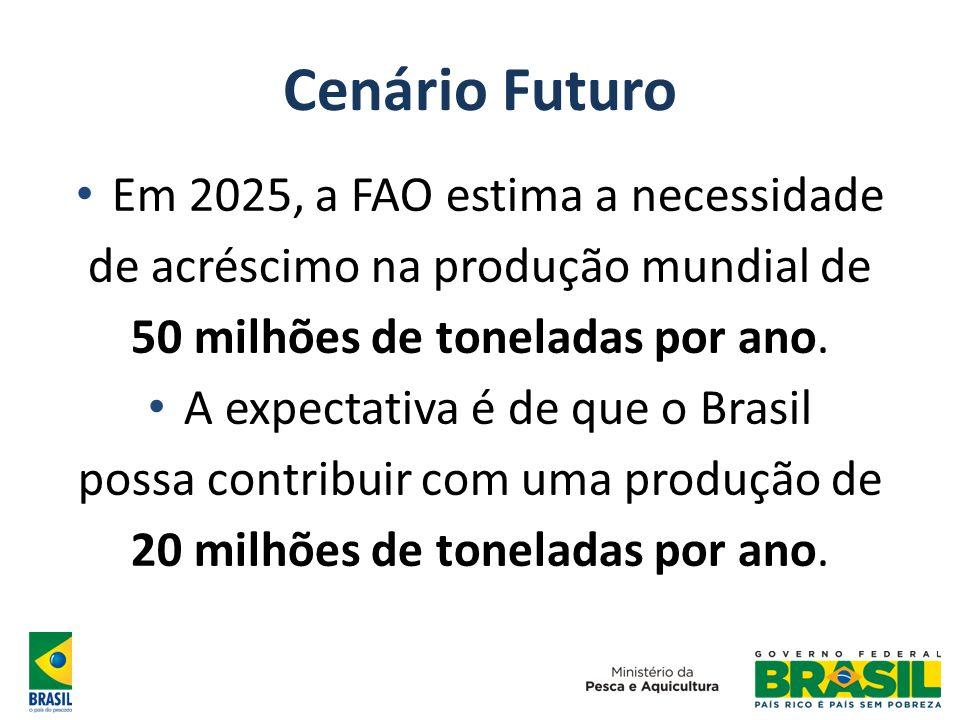 Cenário Futuro Em 2025, a FAO estima a necessidade