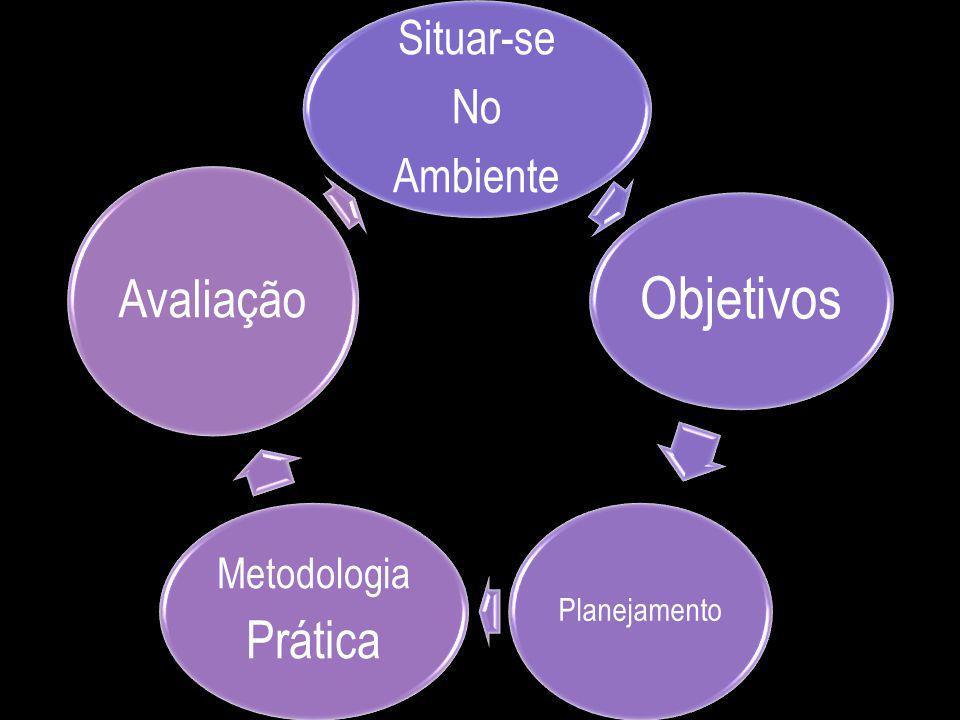 Avaliação Prática Situar-se No Ambiente Metodologia Planejamento