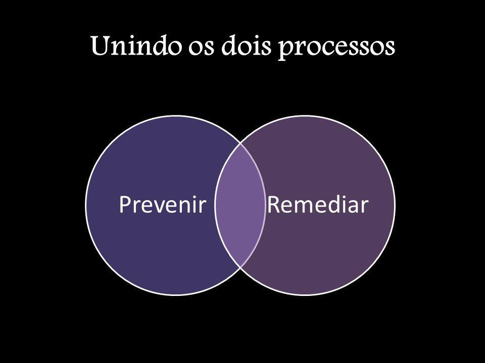 Unindo os dois processos