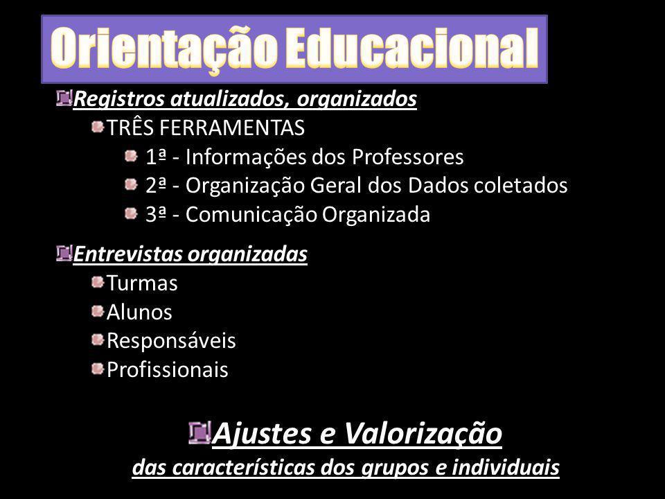 Orientação Educacional das características dos grupos e individuais