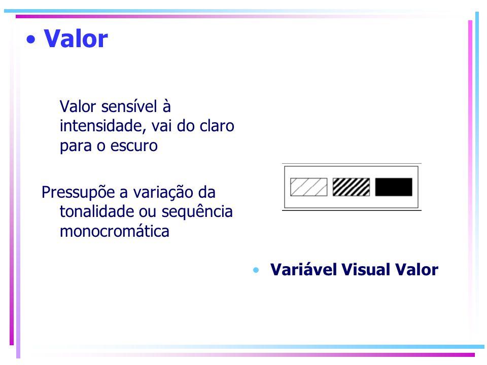 • Valor Valor sensível à intensidade, vai do claro para o escuro