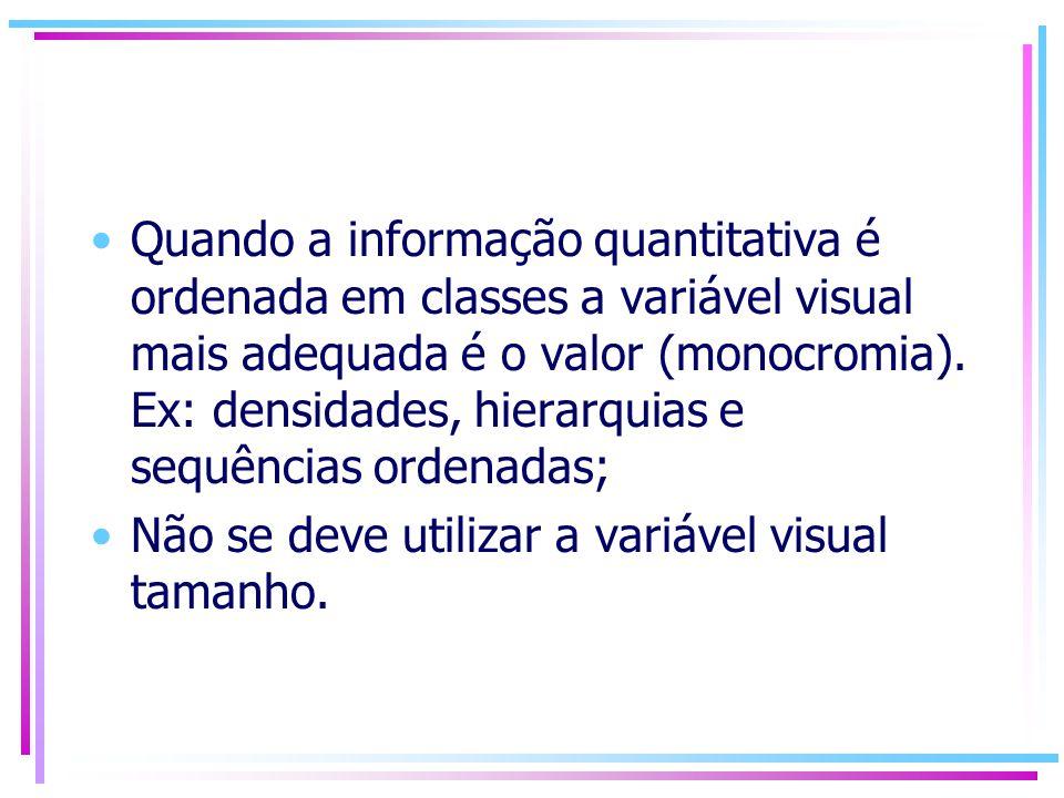 Quando a informação quantitativa é ordenada em classes a variável visual mais adequada é o valor (monocromia). Ex: densidades, hierarquias e sequências ordenadas;