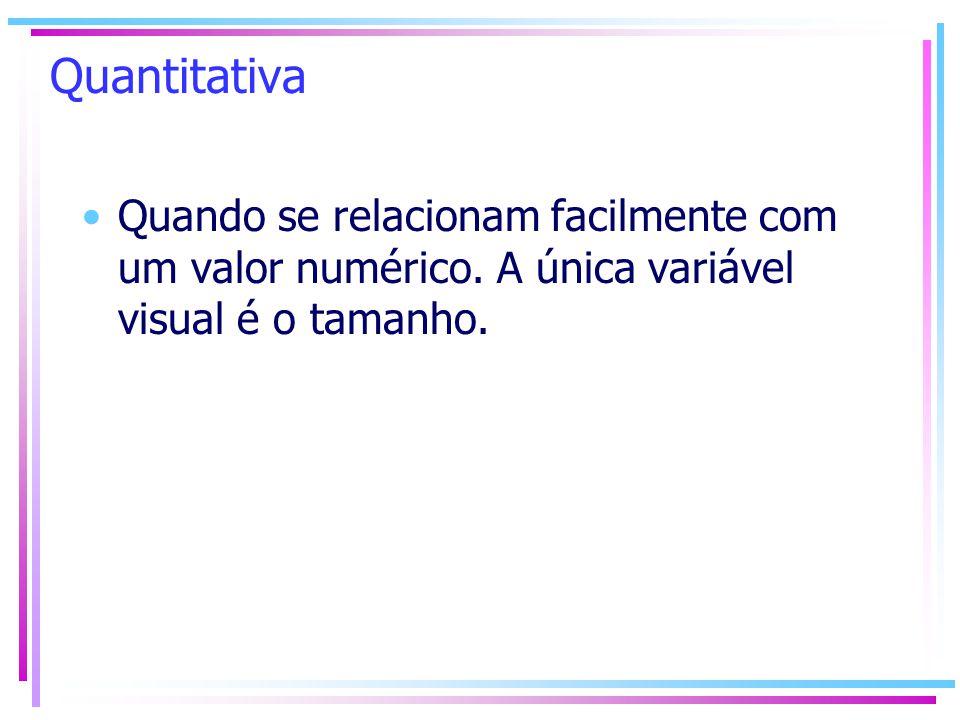 Quantitativa Quando se relacionam facilmente com um valor numérico.