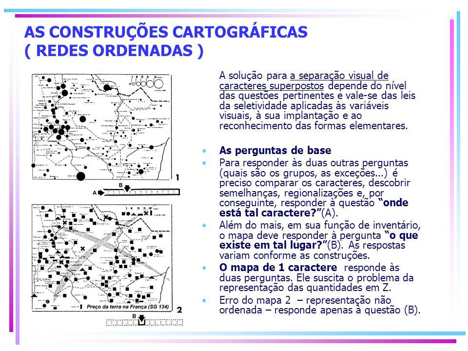AS CONSTRUÇÕES CARTOGRÁFICAS ( REDES ORDENADAS )