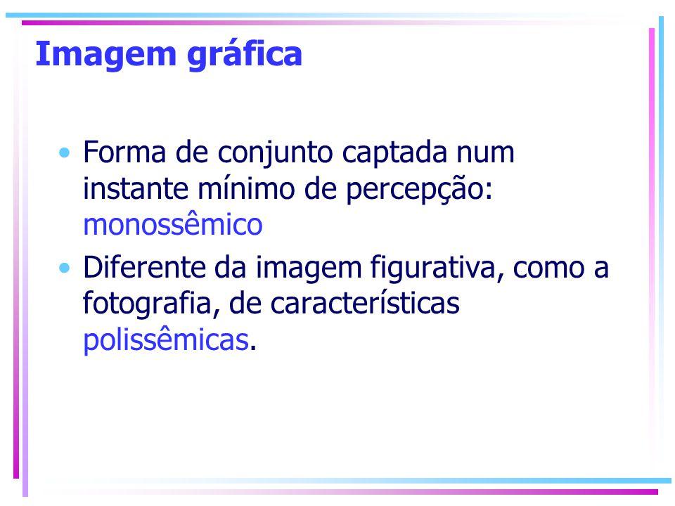 Imagem gráfica Forma de conjunto captada num instante mínimo de percepção: monossêmico.