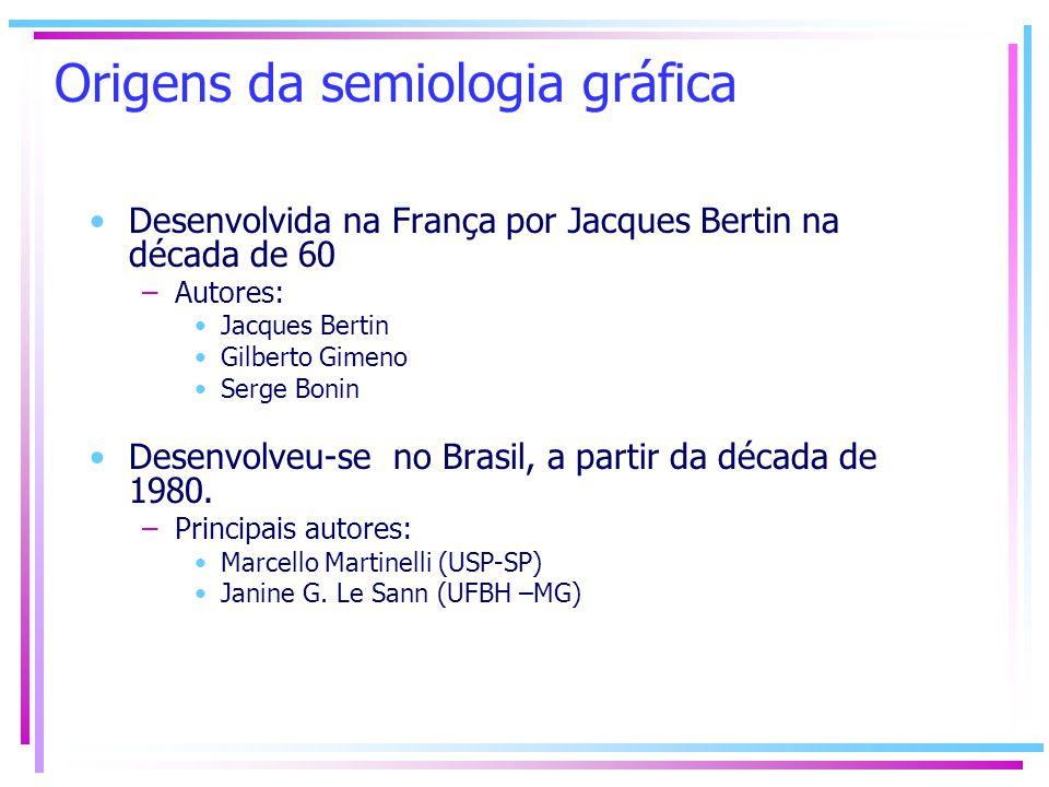 Origens da semiologia gráfica
