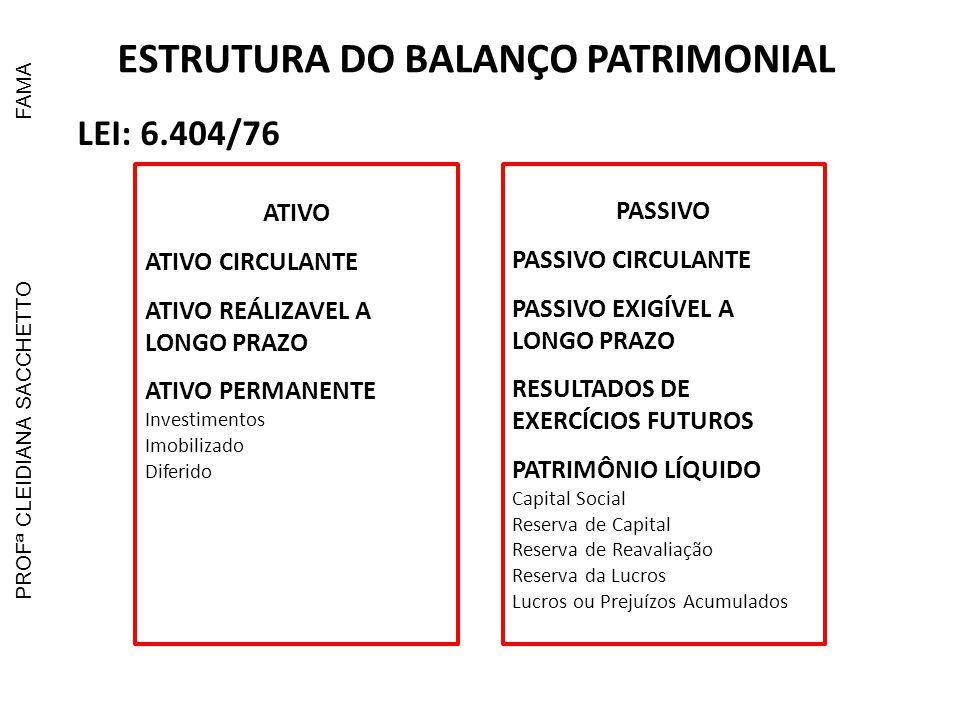 ESTRUTURA DO BALANÇO PATRIMONIAL