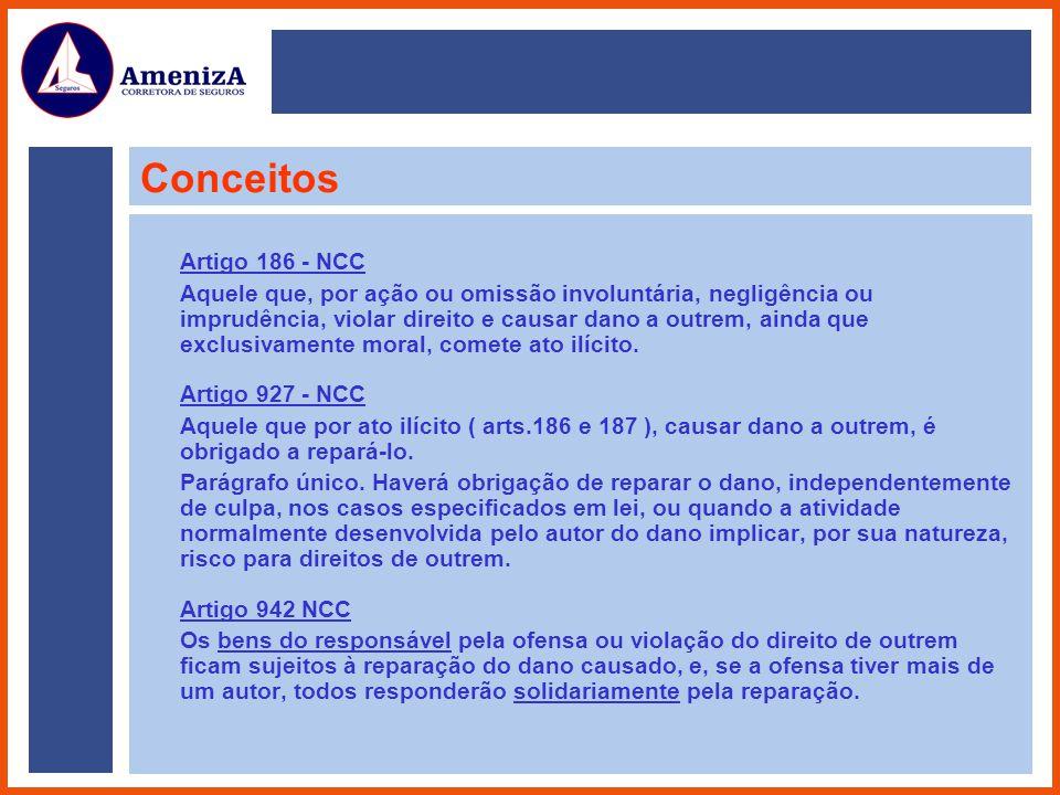 Conceitos Artigo 186 - NCC.