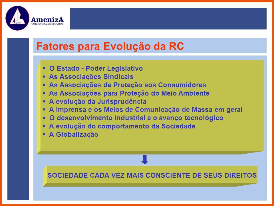 Fatores para Evolução da RC