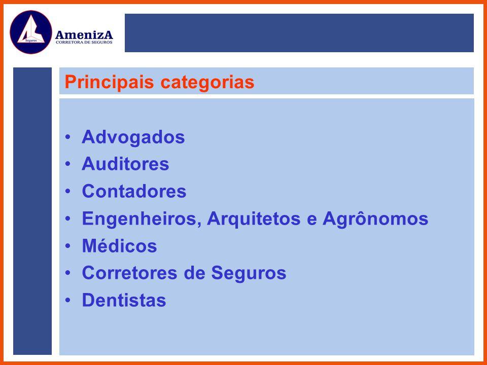 Principais categorias