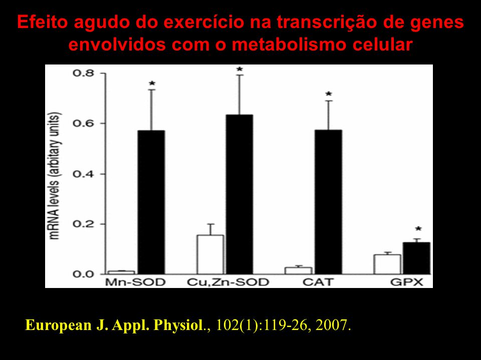 Efeito agudo do exercício na transcrição de genes envolvidos com o metabolismo celular