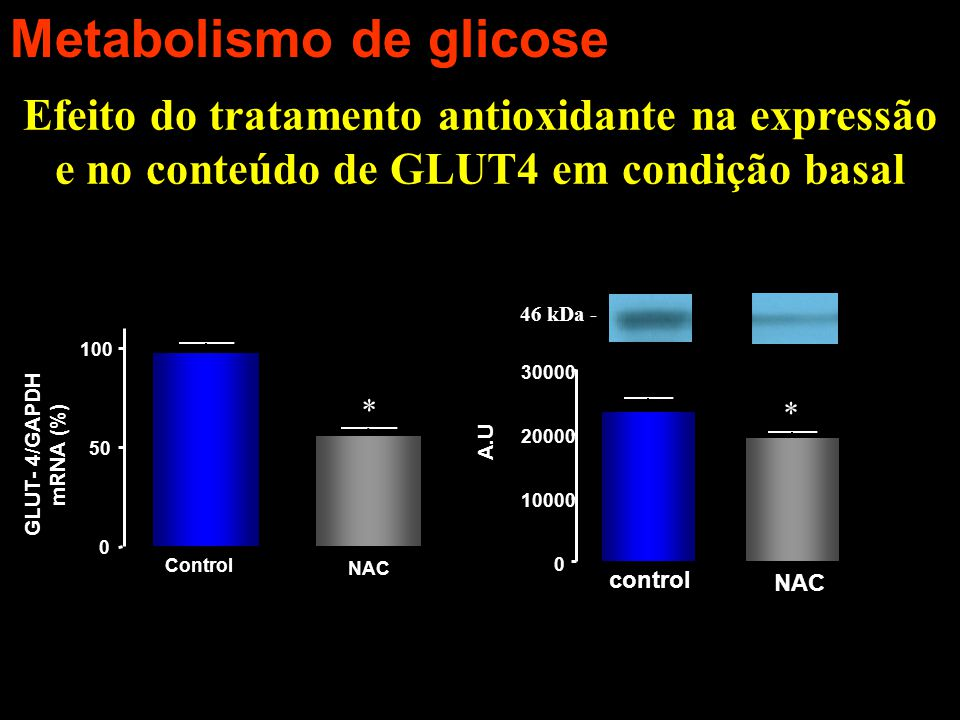 Metabolismo de glicose