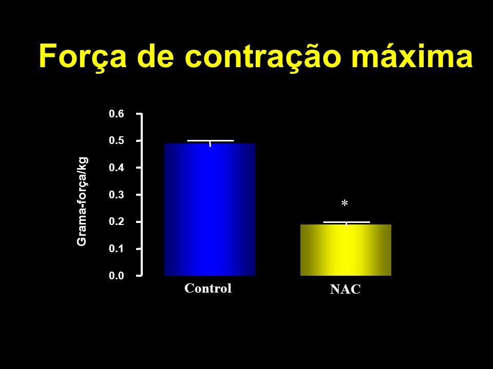 Força de contração máxima