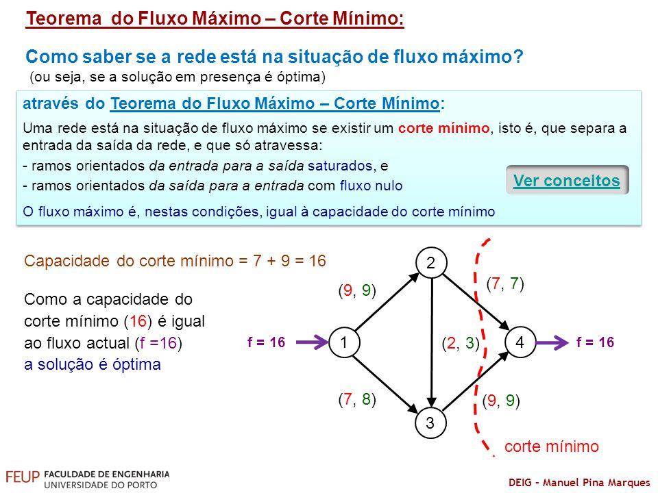 Teorema do Fluxo Máximo – Corte Mínimo: