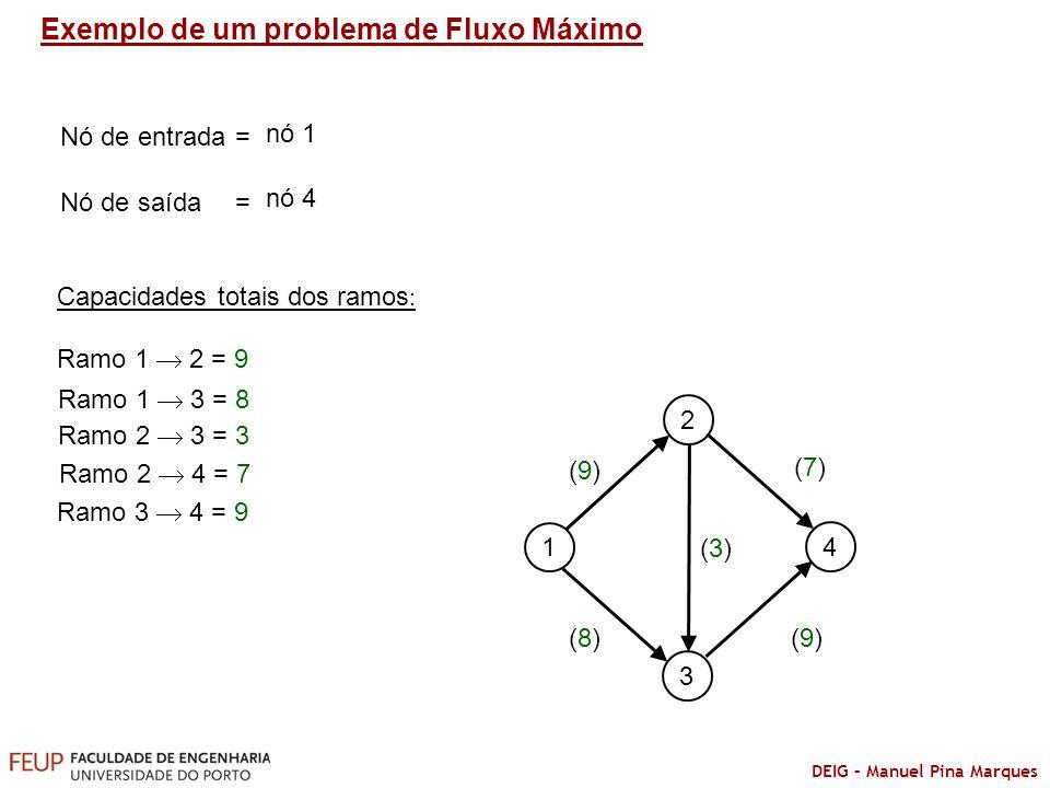 Exemplo de um problema de Fluxo Máximo