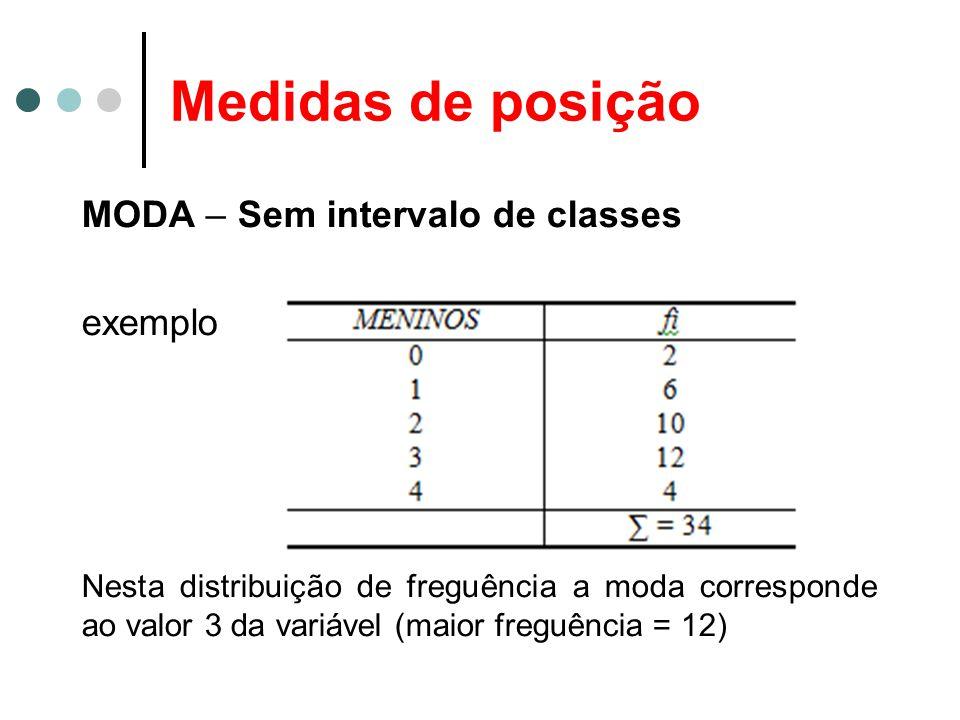 Medidas de posição MODA – Sem intervalo de classes exemplo