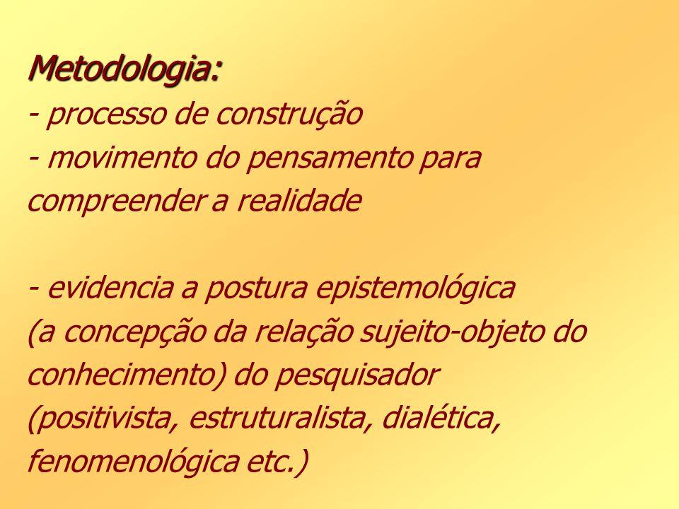 Metodologia: - processo de construção - movimento do pensamento para compreender a realidade - evidencia a postura epistemológica (a concepção da relação sujeito-objeto do conhecimento) do pesquisador (positivista, estruturalista, dialética, fenomenológica etc.)