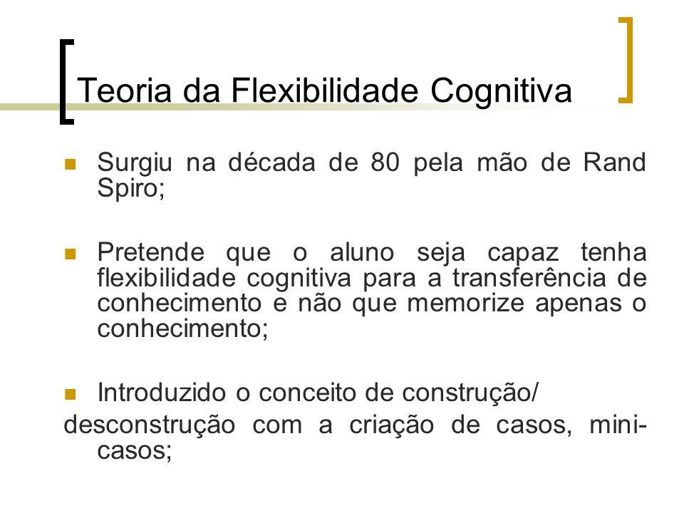 Teoria da Flexibilidade Cognitiva