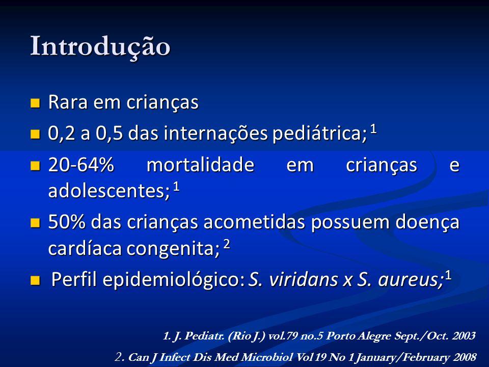 Introdução Rara em crianças 0,2 a 0,5 das internações pediátrica; 1