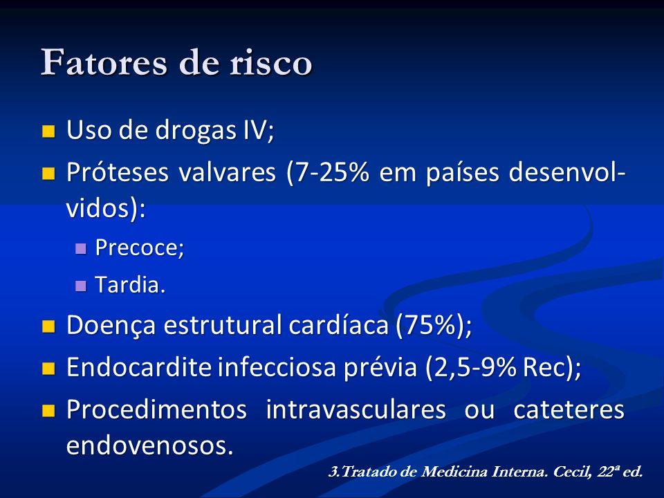 Fatores de risco Uso de drogas IV;