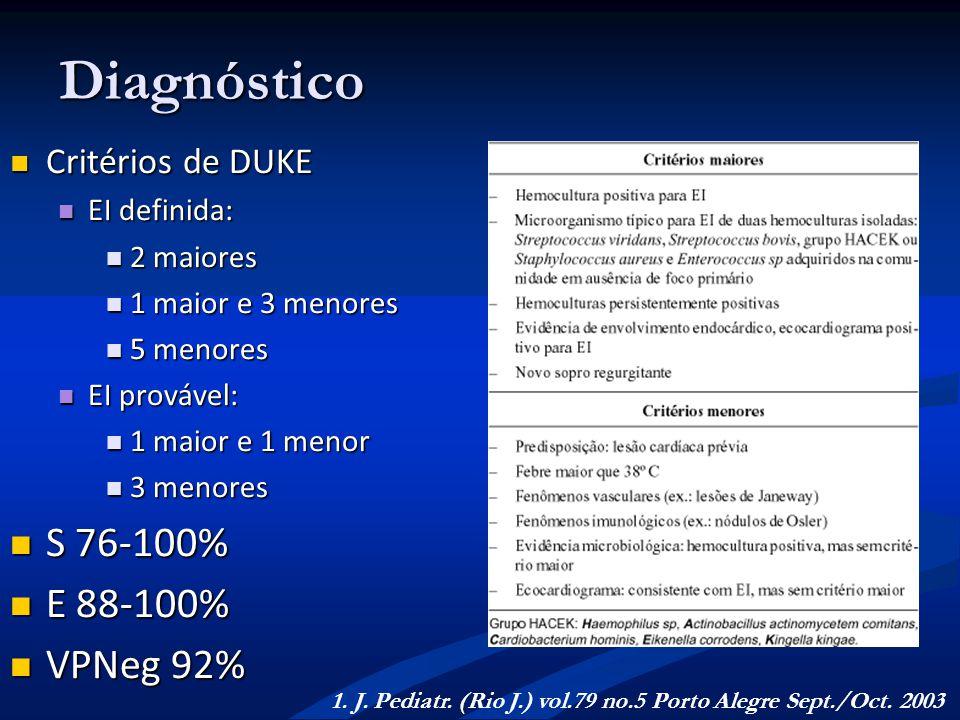 Diagnóstico S 76-100% E 88-100% VPNeg 92% Critérios de DUKE