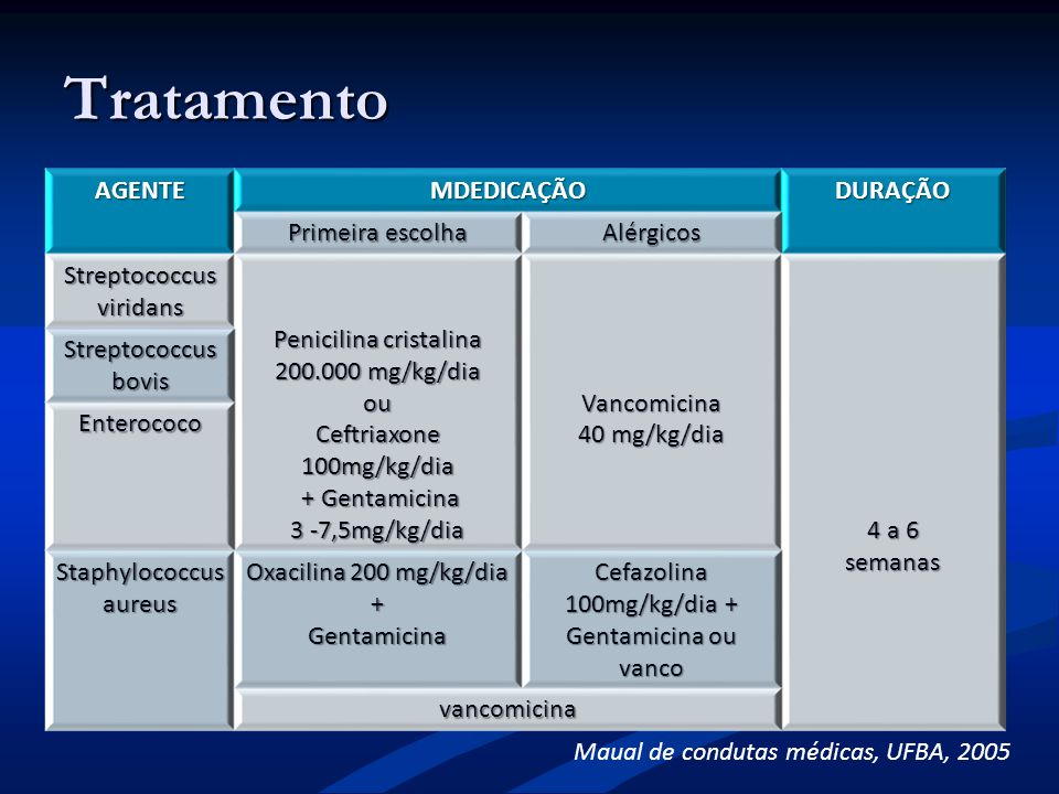 Tratamento AGENTE MDEDICAÇÃO DURAÇÃO Primeira escolha Alérgicos