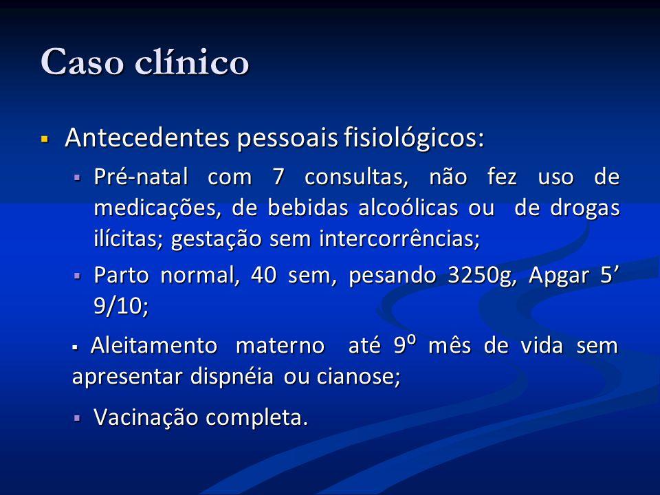 Caso clínico Antecedentes pessoais fisiológicos: