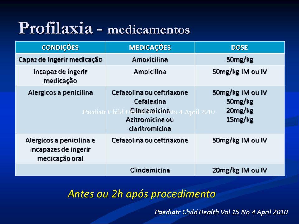 Profilaxia - medicamentos